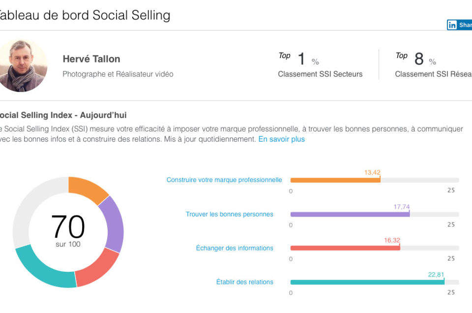 Photographe Linkedin Social Selling Index